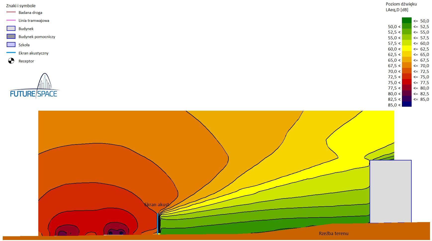 Hałas środowiskowy - mapa rozkładu pola